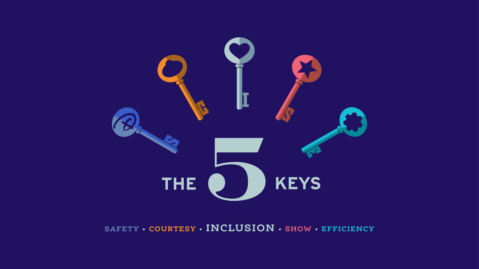 """Disney Debuts New """"Five Keys"""" Logo, Places Emphasis on Inclusion"""